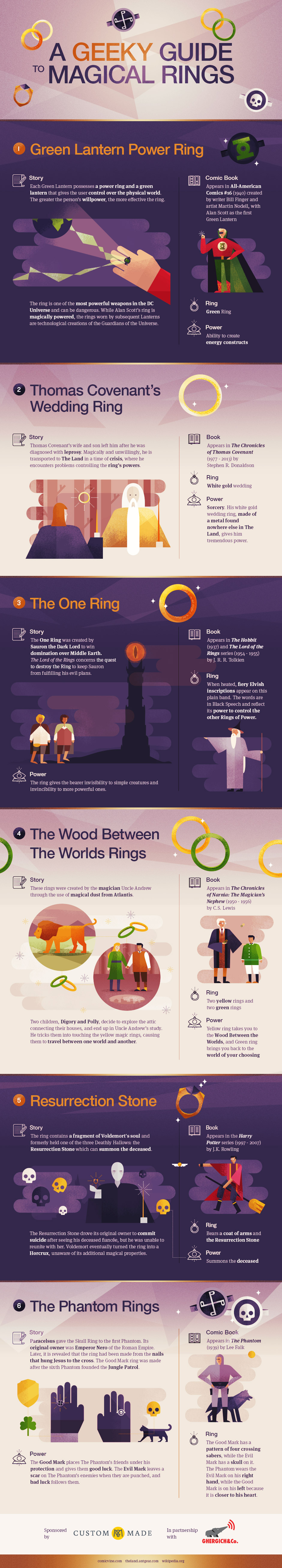 CustomMade presents A Geeky Guide to Magical Rings Infographic